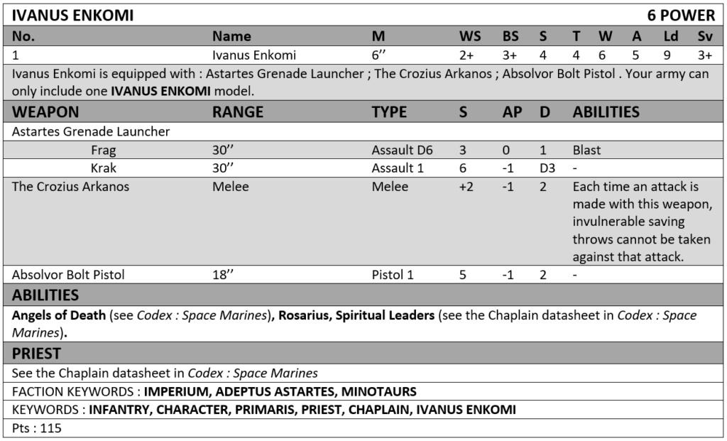 Règles custom persos Minotaurs et perso créé Ivanus11