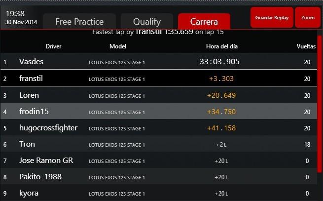 Carrera GP Assetto F1 Spain Silverstone Carrer11