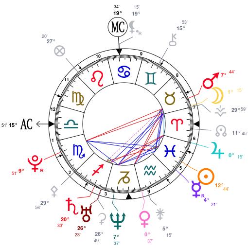 Coiffures et astro Astrot11