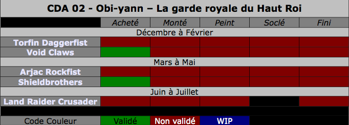 [CDA-02] Obi-yann - La garde royale du Haut Roi Captur10