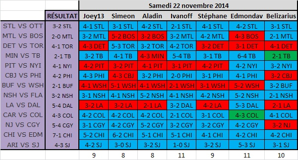 Samedi 22 novembre 2014 Sans_t22