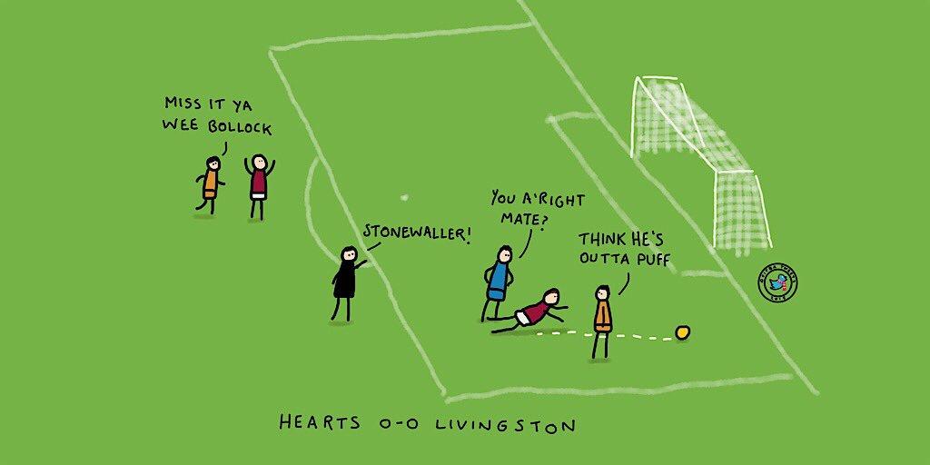 Hearts v Livi Dn10et10