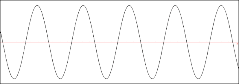Les courants cosmo-telluriques selon G. Altenbach F210