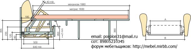 Механизмы трансформации мебели французская раскладушка Aiaia_11