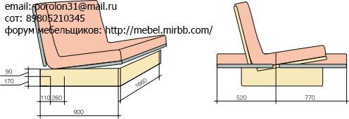 Механизмы трансформации мебели Банкетка Yao_510