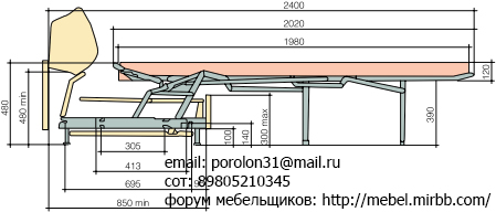 Механизмы трансформации мебели Американская раскладушка Yeoei_12