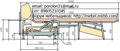 Механизмы трансформации мебели Американская раскладушка Yeoei_14