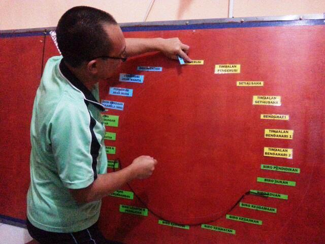 Membuat Carta Organisasi KRT Tmn Tropicana -nov2014 Photo_21