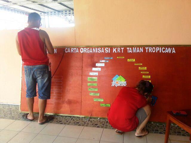 Membuat Carta Organisasi KRT Tmn Tropicana -nov2014 Photo_24