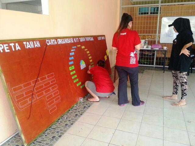 Membuat Carta Organisasi KRT Tmn Tropicana -nov2014 Photo_25