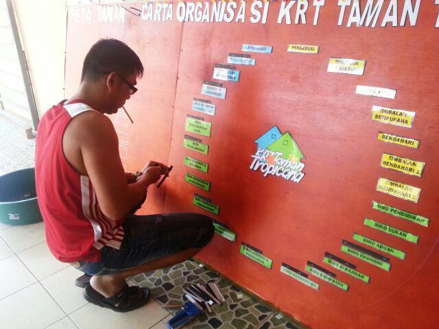 Membuat Carta Organisasi KRT Tmn Tropicana -nov2014 Photo_26