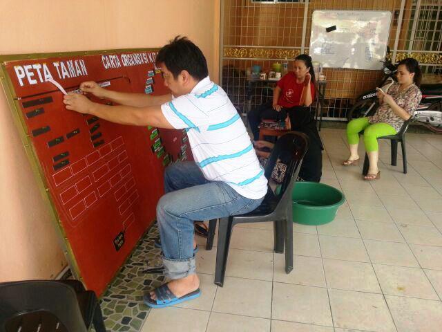 Membuat Carta Organisasi KRT Tmn Tropicana -nov2014 Photo_29