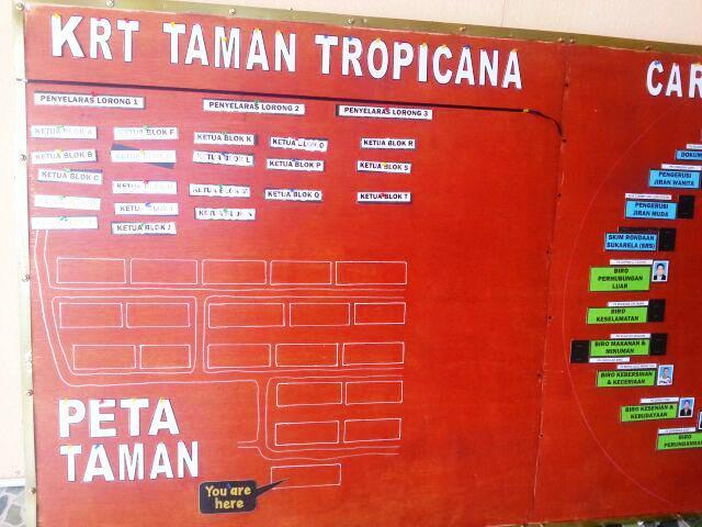 Membuat Carta Organisasi KRT Tmn Tropicana -nov2014 Photo_31