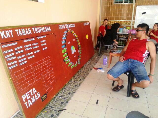 Membuat Carta Organisasi KRT Tmn Tropicana -nov2014 Photo_32