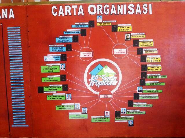 Membuat Carta Organisasi KRT Tmn Tropicana -nov2014 - Page 2 Photo_35
