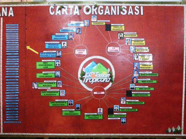 Membuat Carta Organisasi KRT Tmn Tropicana -nov2014 - Page 2 Photo_37