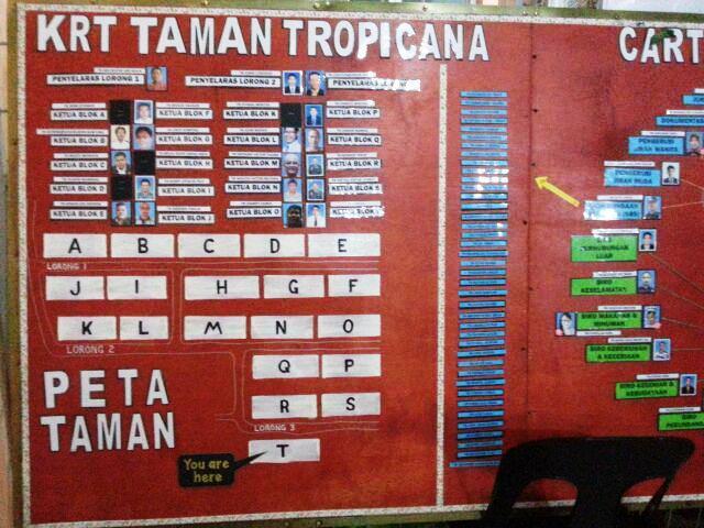Membuat Carta Organisasi KRT Tmn Tropicana -nov2014 - Page 2 Photo_38