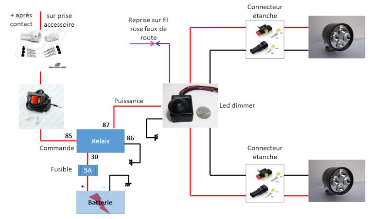 Montage feux additionnels à LED Schyma11