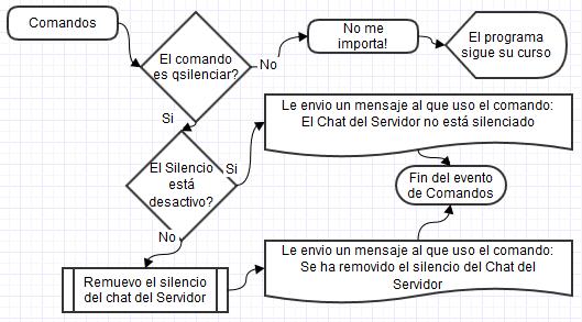 3.- Solucionario Img1610