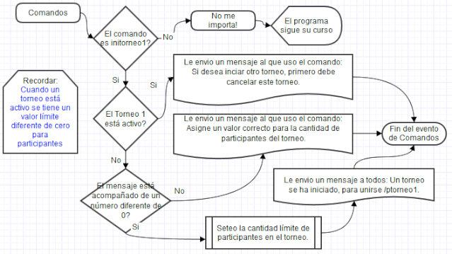 3.- Solucionario Img1710