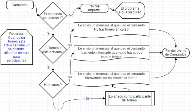 3.- Solucionario Img1910