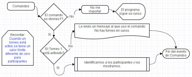 3.- Solucionario Img2010
