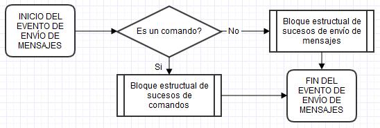 3.- Solucionario Img2110