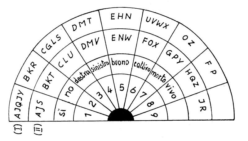 Numerologia...chi sa qualcosa? Appunt10