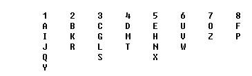 Numerologia...chi sa qualcosa? Numcal10