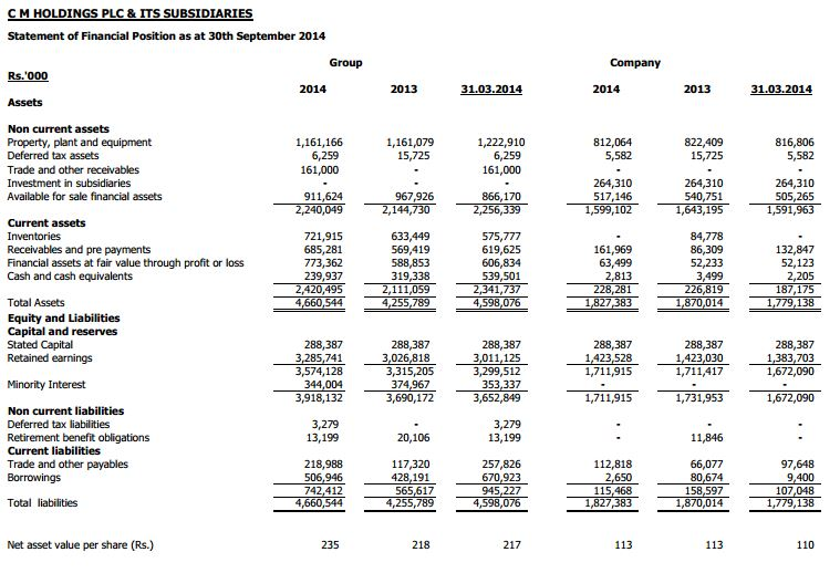 C M HOLDINGS PLC (COLO.N0000) - Page 3 Colo_210