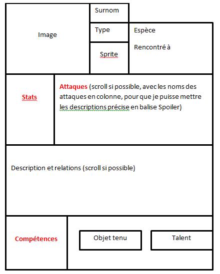 [Commande T-CARD] Les idées mais pas le codage... T-card10
