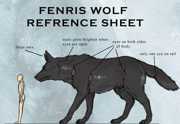 Fennrys Wolf Fennry11