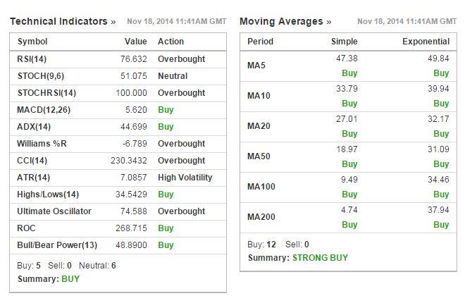 ESL last 12 Month EPS 19.01 ESL value Above 200  - Page 3 210