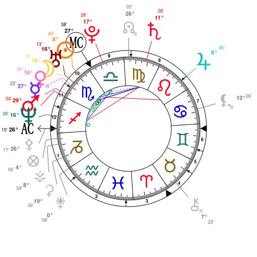 Une Triple Capricorne !!! Astrot16