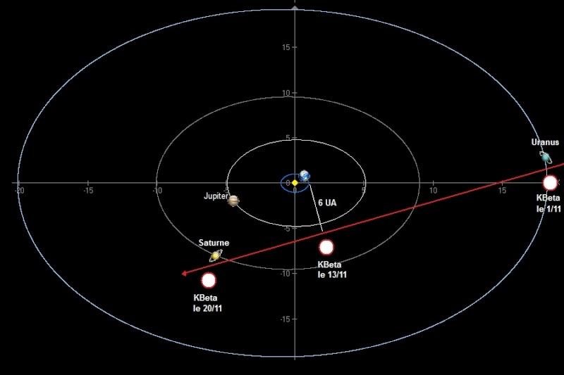 Un corps géant détecté derrière Saturne... video circulant sur le net Kbeta_11
