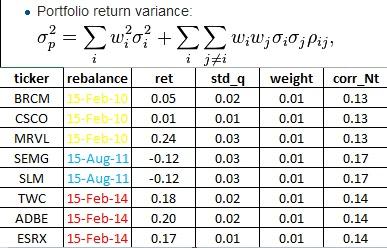 STATA - Finance - Portfolio Volatility Volati11