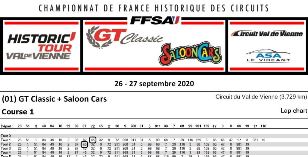 Historic Tour Saloon Car 2020 Val de Vienne Histor11