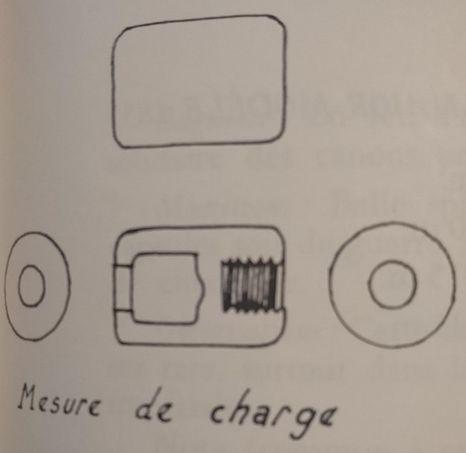 Dimensions dosette 1833 Dosett12