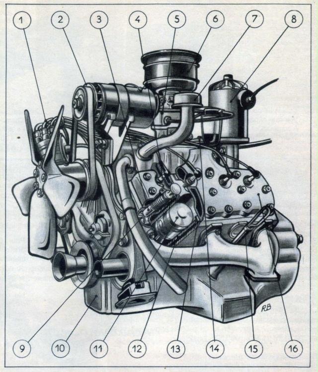 Les moteurs Ford V4/V6/V8 Img64510