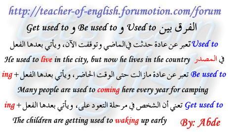 Get used to و Be used to و Used to الفرق بين Used_t10