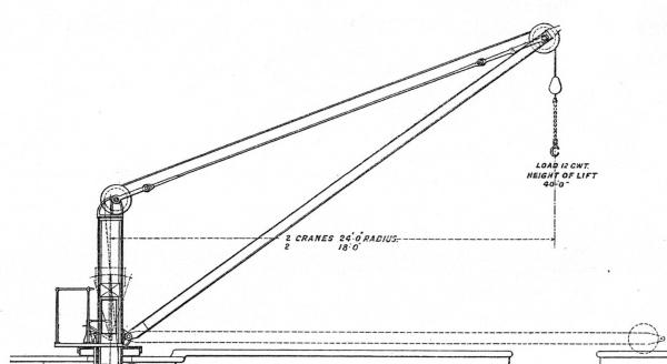 Détails sur Lusitania Gunze-Sangyo 1:350 ? A10