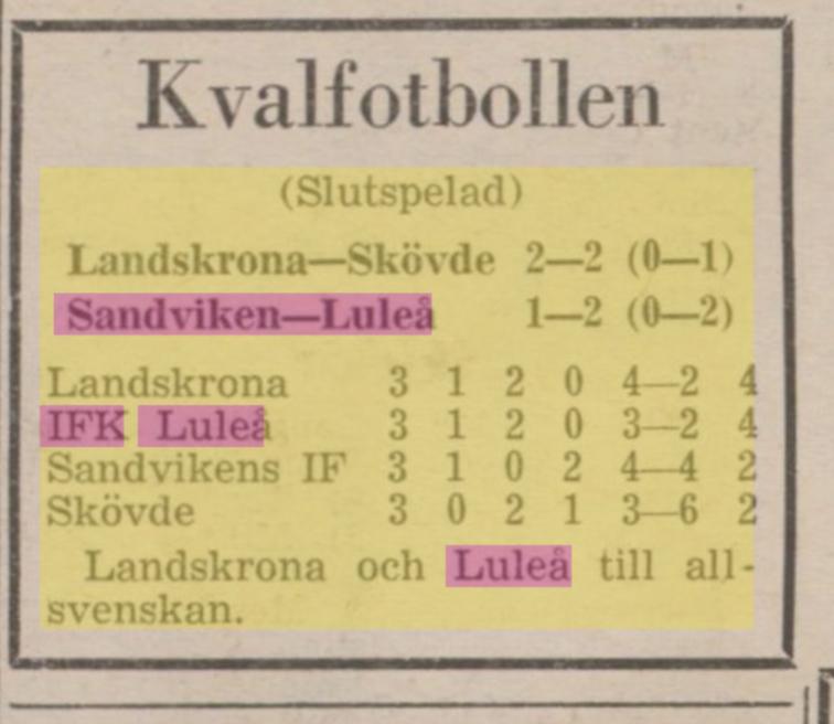 IFK Luleå - Sida 2 01ccc010