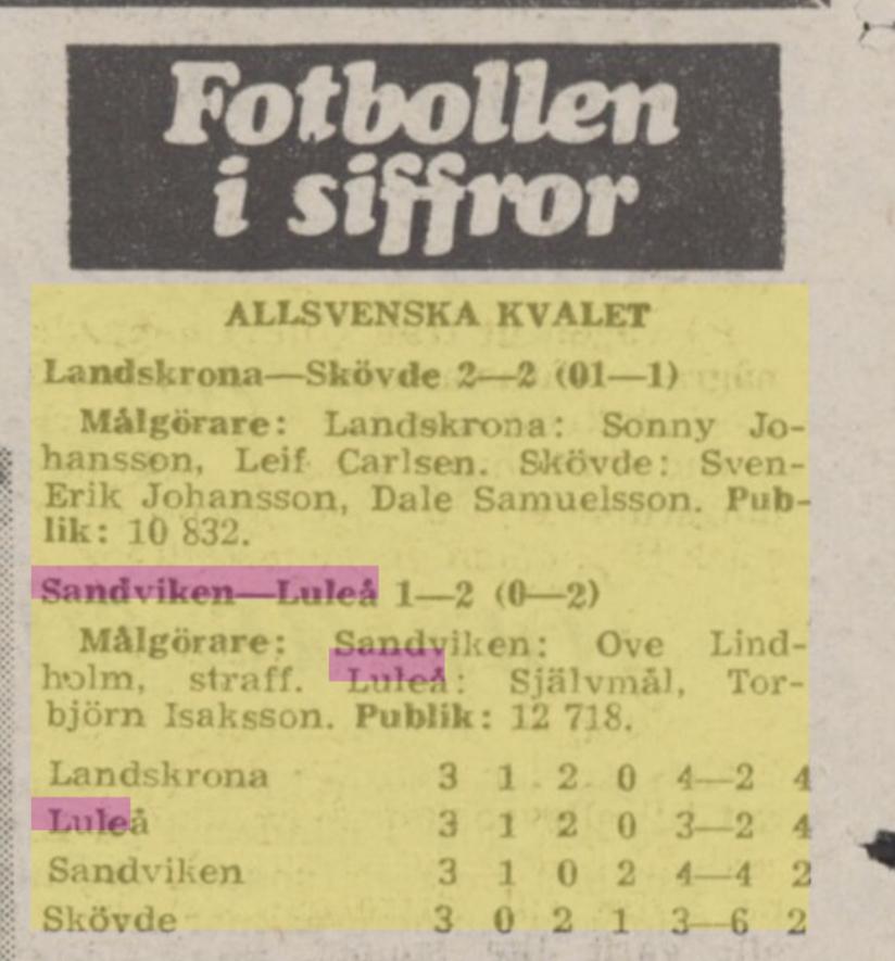 IFK Luleå - Sida 2 054ebe10