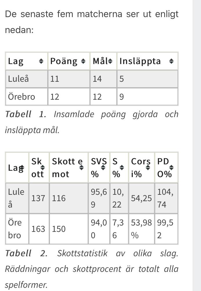 2019-11-28, SHL-match 21, Luleå - Örebro 08949510