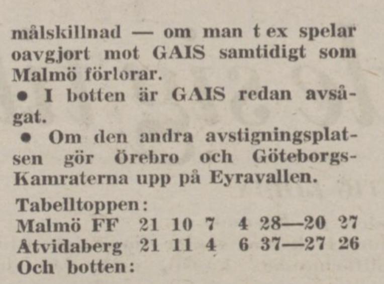 IFK Luleå - Sida 2 14f8cc10
