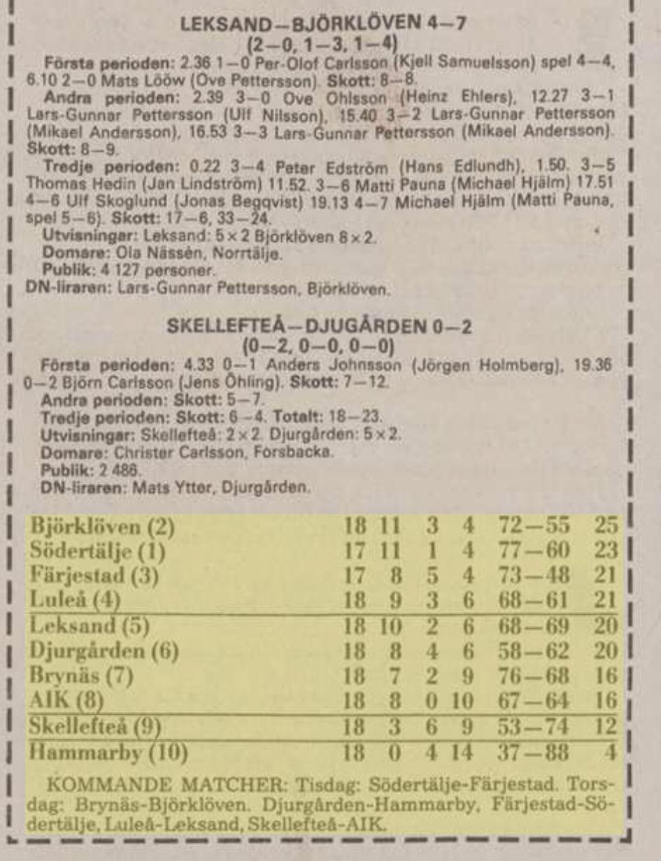 Tidningsurklipp 16dacf10