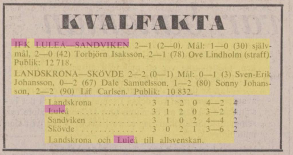 IFK Luleå - Sida 2 3a16c810
