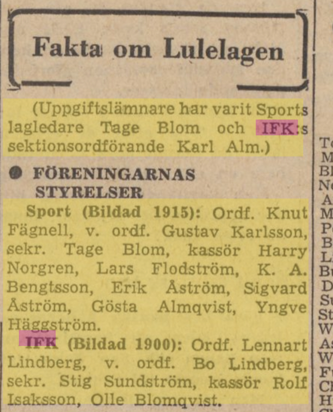 IFK Luleå - Sida 2 3ad31510