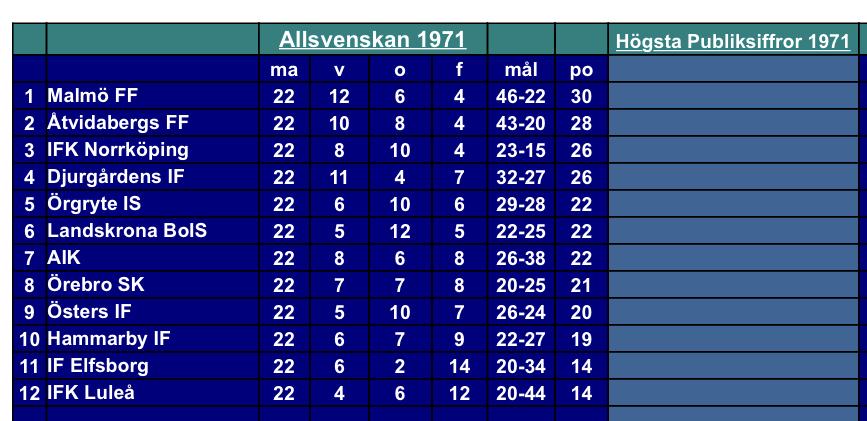 IFK Luleå 4dd20710