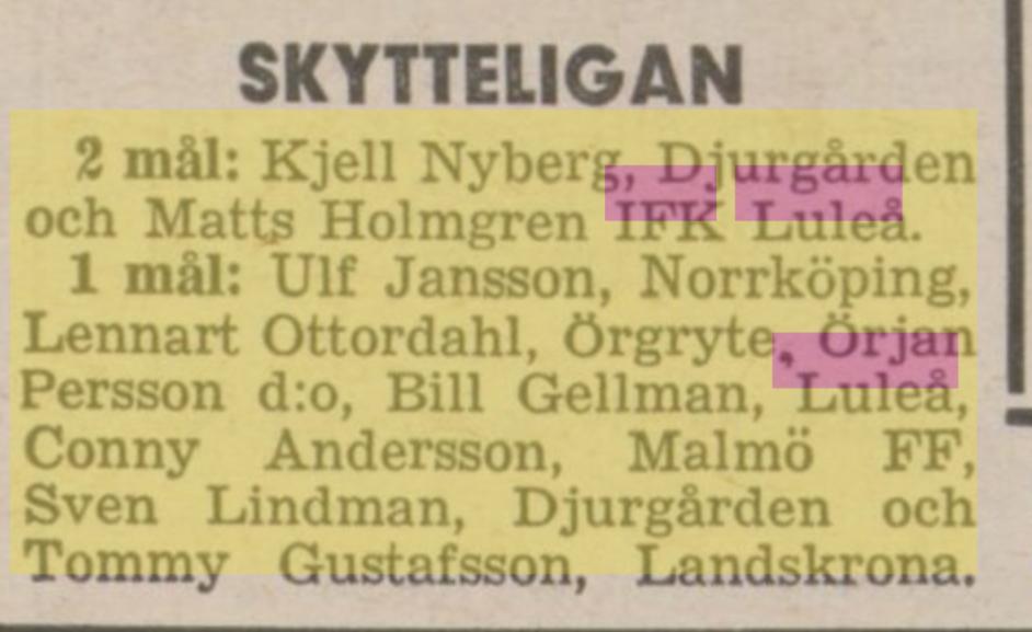 IFK Luleå 55f3dc10